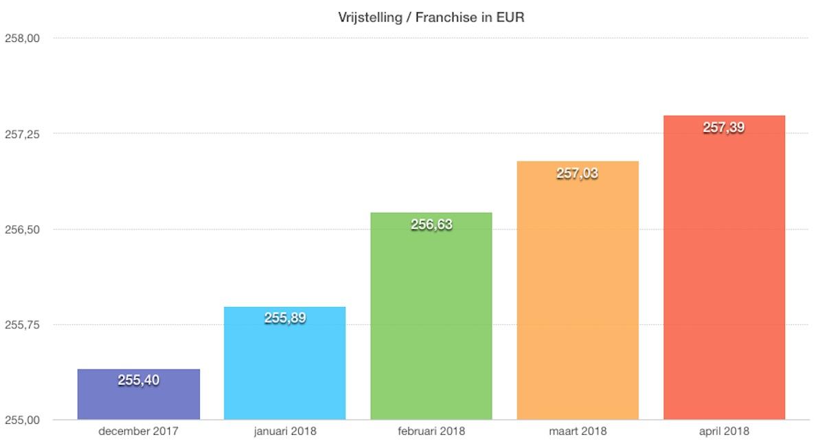 euro rand omrekenen